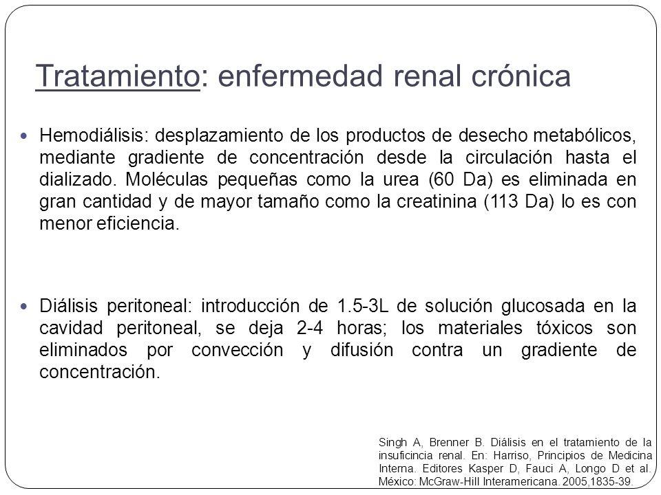 Hemodiálisis: desplazamiento de los productos de desecho metabólicos, mediante gradiente de concentración desde la circulación hasta el dializado.