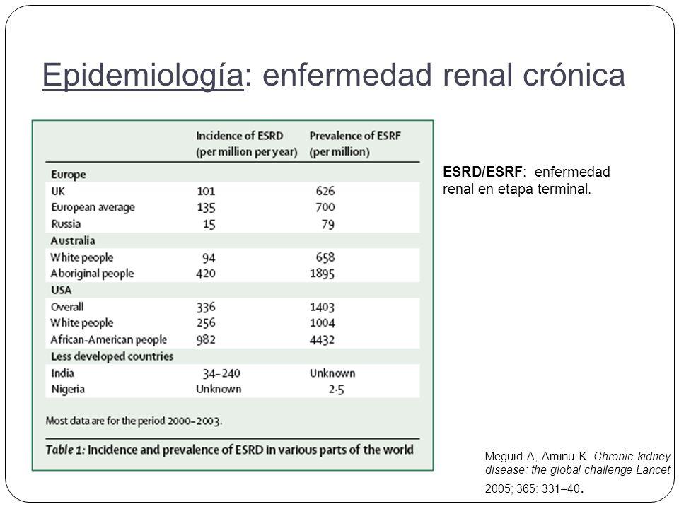 Epidemiología: enfermedad renal crónica Meguid A, Aminu K.