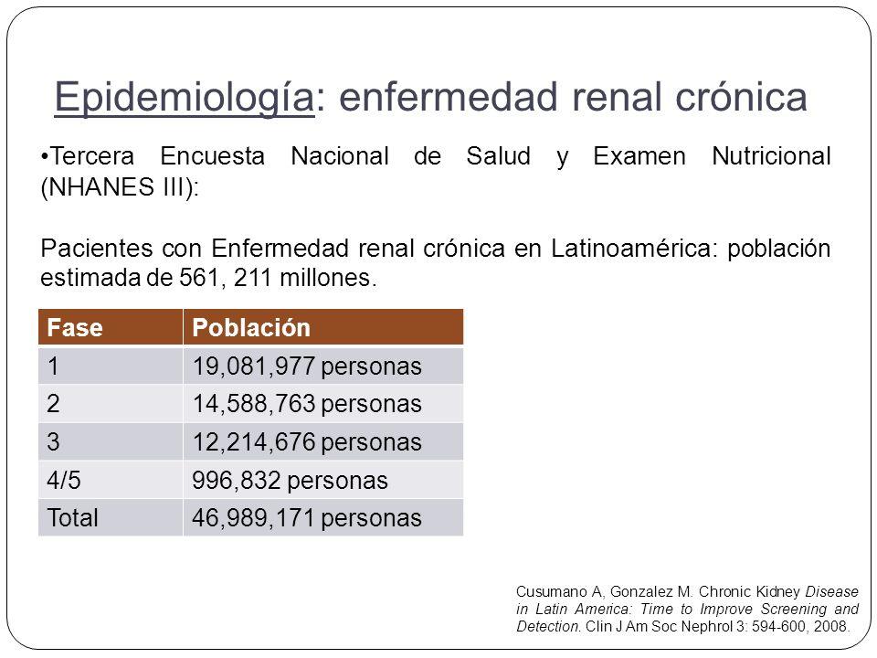 Epidemiología: enfermedad renal crónica FasePoblación 119,081,977 personas 214,588,763 personas 312,214,676 personas 4/5996,832 personas Total46,989,171 personas Tercera Encuesta Nacional de Salud y Examen Nutricional (NHANES III): Pacientes con Enfermedad renal crónica en Latinoamérica: población estimada de 561, 211 millones.