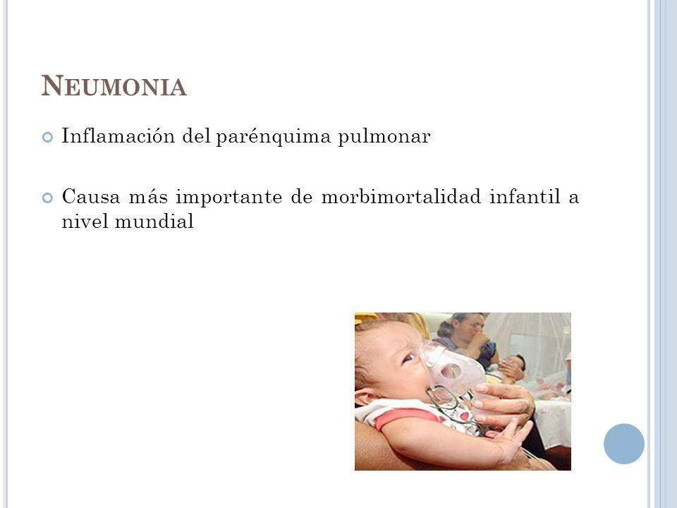 N EUMONIA Inflamación del parénquima pulmonar Causa más importante de morbimortalidad infantil a nivel mundial
