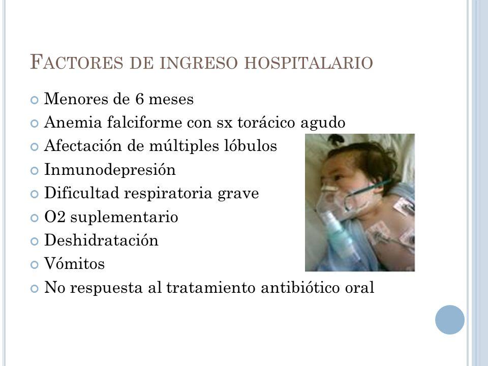 F ACTORES DE INGRESO HOSPITALARIO Menores de 6 meses Anemia falciforme con sx torácico agudo Afectación de múltiples lóbulos Inmunodepresión Dificulta