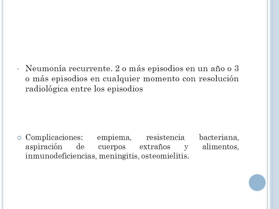 Neumonía recurrente. 2 o más episodios en un año o 3 o más episodios en cualquier momento con resolución radiológica entre los episodios Complicacione