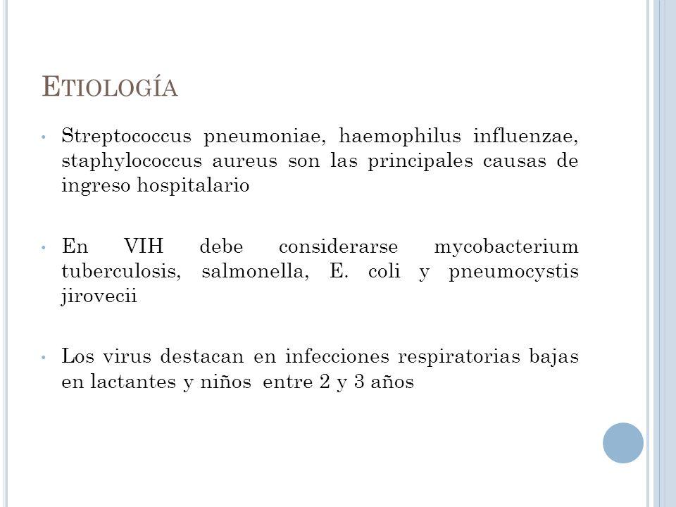 D IAGNÓSTICO Aislamiento del virus en las secreciones respiratorias Aislamiento del germen en la sangre, en el derrame pleural o el pulmón Hemocultivos positivos en 10%