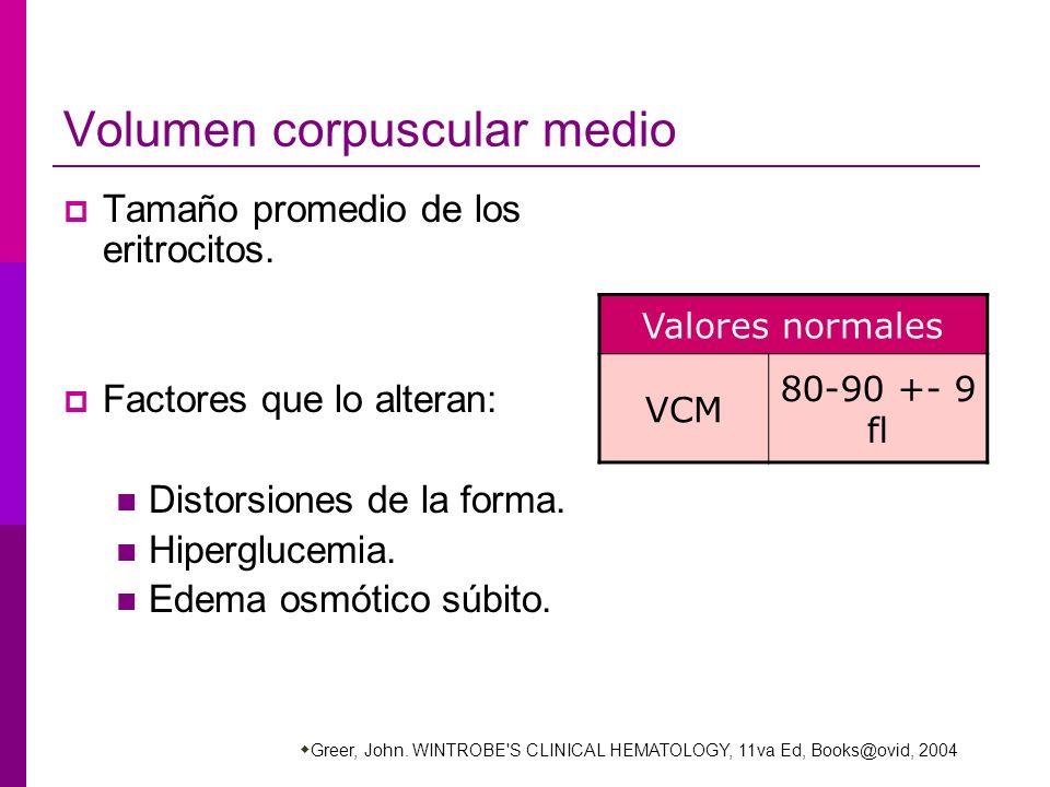 Volumen corpuscular medio Tamaño promedio de los eritrocitos. Factores que lo alteran: Distorsiones de la forma. Hiperglucemia. Edema osmótico súbito.