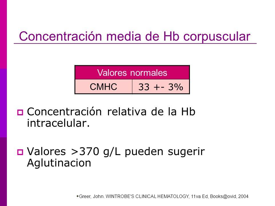 Concentración media de Hb corpuscular Concentración relativa de la Hb intracelular. Valores >370 g/L pueden sugerir Aglutinacion Greer, John. WINTROBE