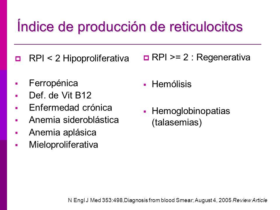 Índice de producción de reticulocitos RPI < 2 Hipoproliferativa Ferropénica Def. de Vit B12 Enfermedad crónica Anemia sideroblástica Anemia aplásica M