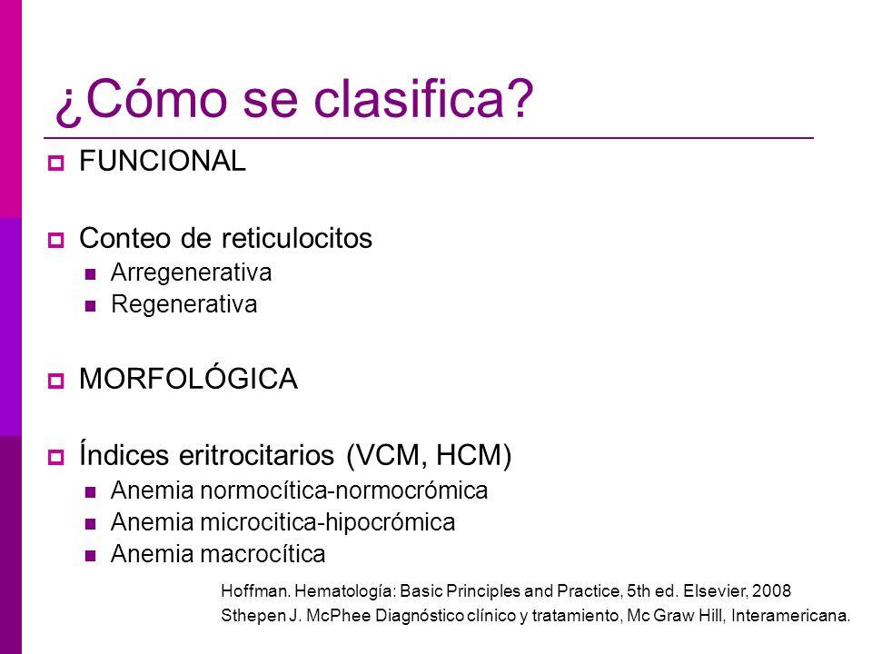 ¿Cómo se clasifica? FUNCIONAL Conteo de reticulocitos Arregenerativa Regenerativa MORFOLÓGICA Índices eritrocitarios (VCM, HCM) Anemia normocítica-nor