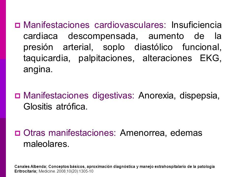 Manifestaciones cardiovasculares: Insuficiencia cardiaca descompensada, aumento de la presión arterial, soplo diastólico funcional, taquicardia, palpi