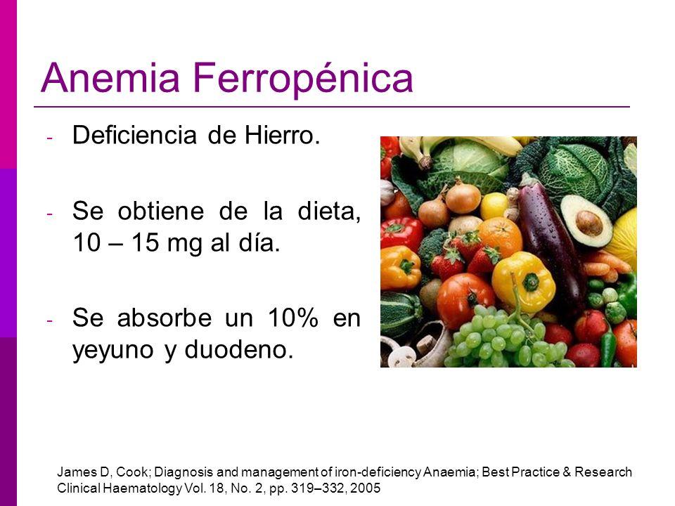 Anemia Ferropénica - Deficiencia de Hierro. - Se obtiene de la dieta, 10 – 15 mg al día. - Se absorbe un 10% en yeyuno y duodeno. James D, Cook; Diagn
