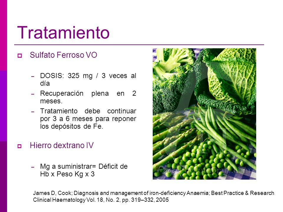 Tratamiento Sulfato Ferroso VO – DOSIS: 325 mg / 3 veces al día – Recuperación plena en 2 meses. – Tratamiento debe continuar por 3 a 6 meses para rep