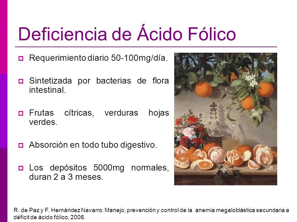 Deficiencia de Ácido Fólico Requerimiento diario 50-100mg/día. Sintetizada por bacterias de flora intestinal. Frutas cítricas, verduras hojas verdes.