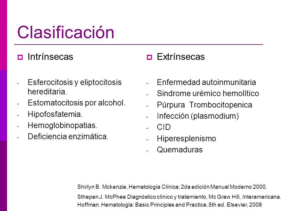 Clasificación Intrínsecas - Esferocitosis y eliptocitosis hereditaria. - Estomatocitosis por alcohol. - Hipofosfatemia. - Hemoglobinopatias. - Deficie