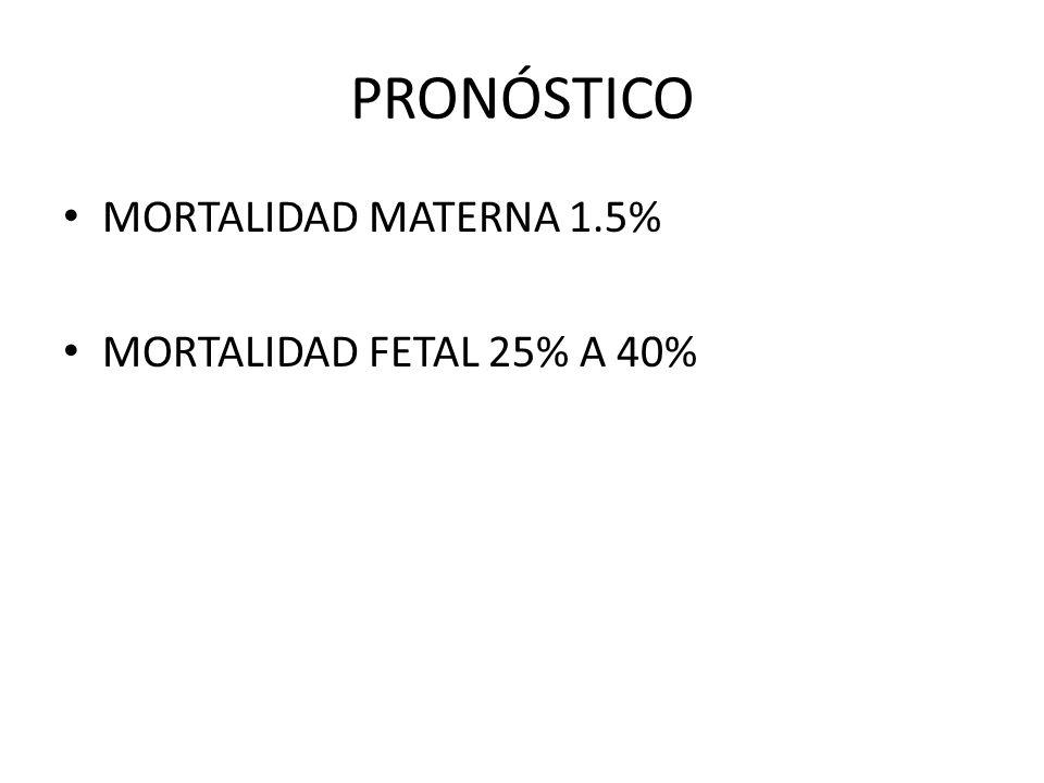 PRONÓSTICO MORTALIDAD MATERNA 1.5% MORTALIDAD FETAL 25% A 40%