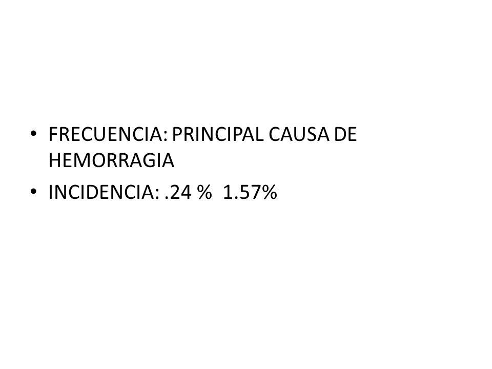 FRECUENCIA: PRINCIPAL CAUSA DE HEMORRAGIA INCIDENCIA:.24 % 1.57%