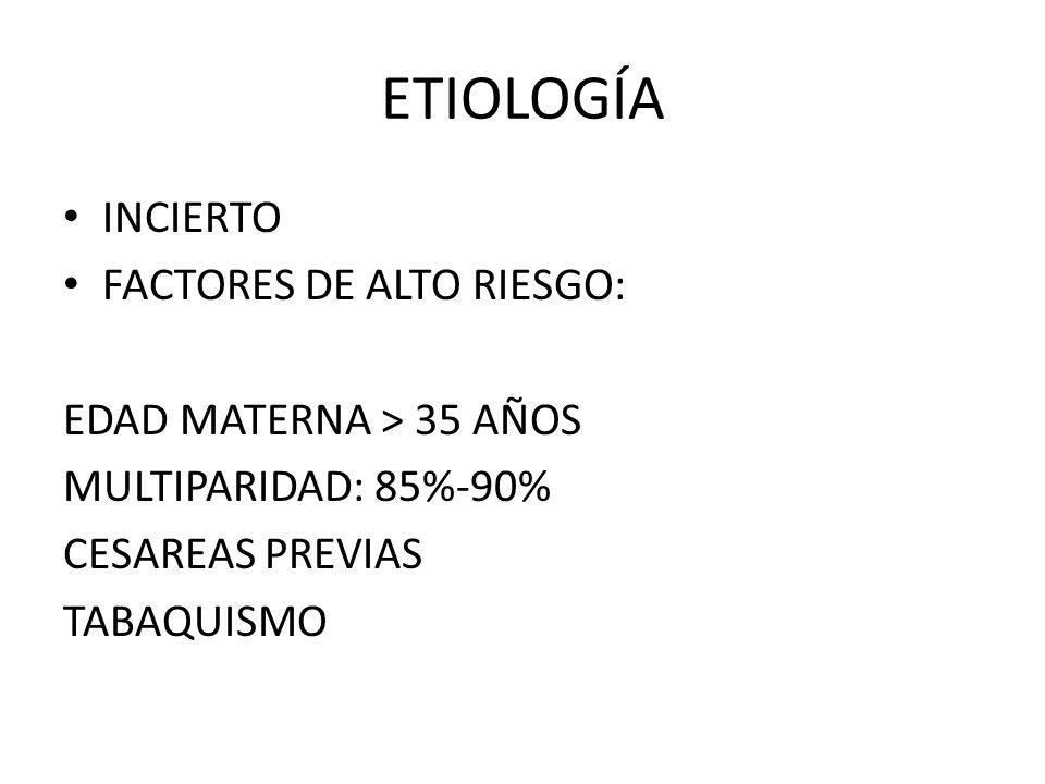 ETIOLOGÍA INCIERTO FACTORES DE ALTO RIESGO: EDAD MATERNA > 35 AÑOS MULTIPARIDAD: 85%-90% CESAREAS PREVIAS TABAQUISMO