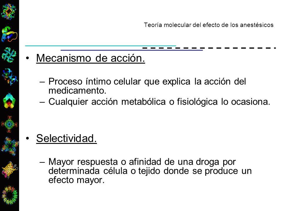 Mecanismo de acción. –Proceso íntimo celular que explica la acción del medicamento. –Cualquier acción metabólica o fisiológica lo ocasiona. Selectivid