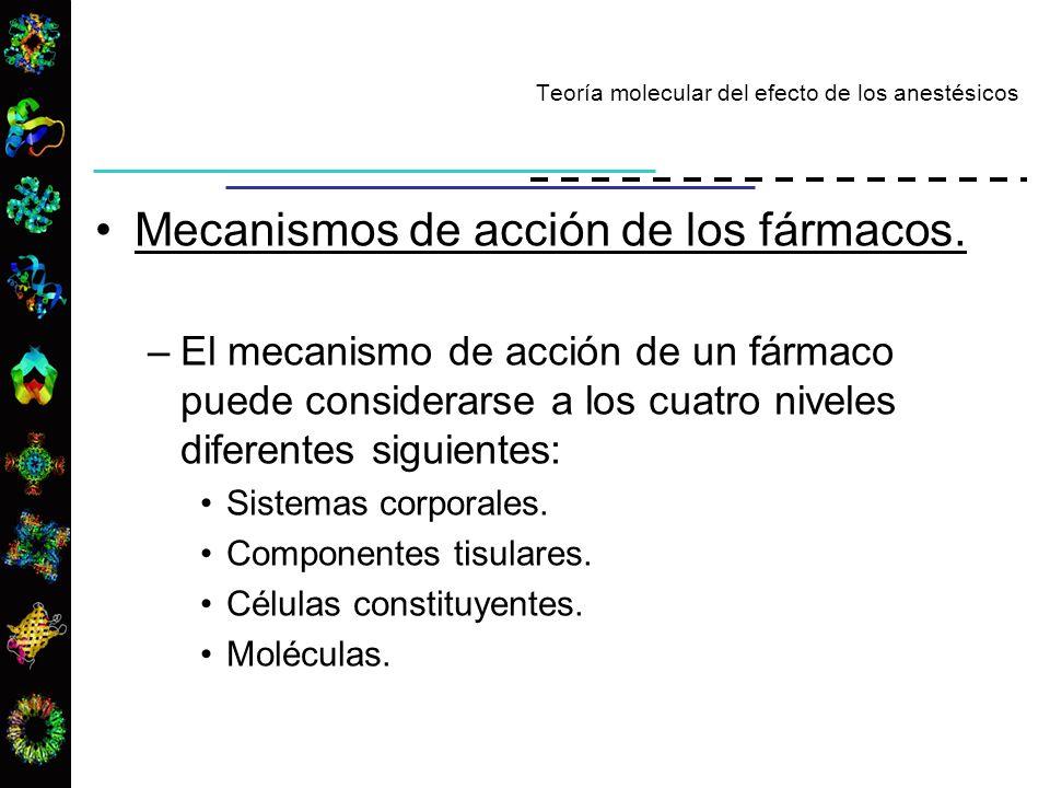 Mecanismos de acción de los fármacos. –El mecanismo de acción de un fármaco puede considerarse a los cuatro niveles diferentes siguientes: Sistemas co