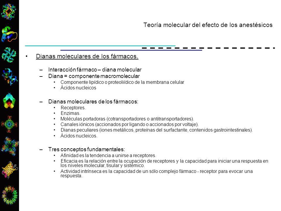 Dianas moleculares de los fármacos. –Interacción fármaco – diana molecular –Diana = componente macromolecular Componente lipídico o proteoliídico de l