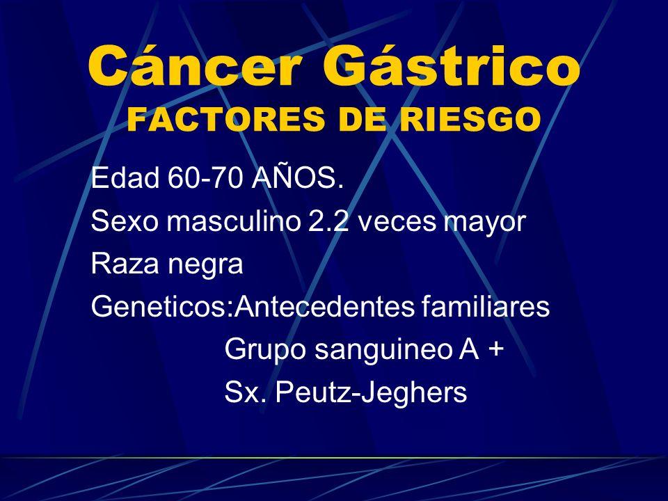 Cáncer Gástrico FACTORES DE RIESGO Edad 60-70 AÑOS. Sexo masculino 2.2 veces mayor Raza negra Geneticos:Antecedentes familiares Grupo sanguineo A + Sx
