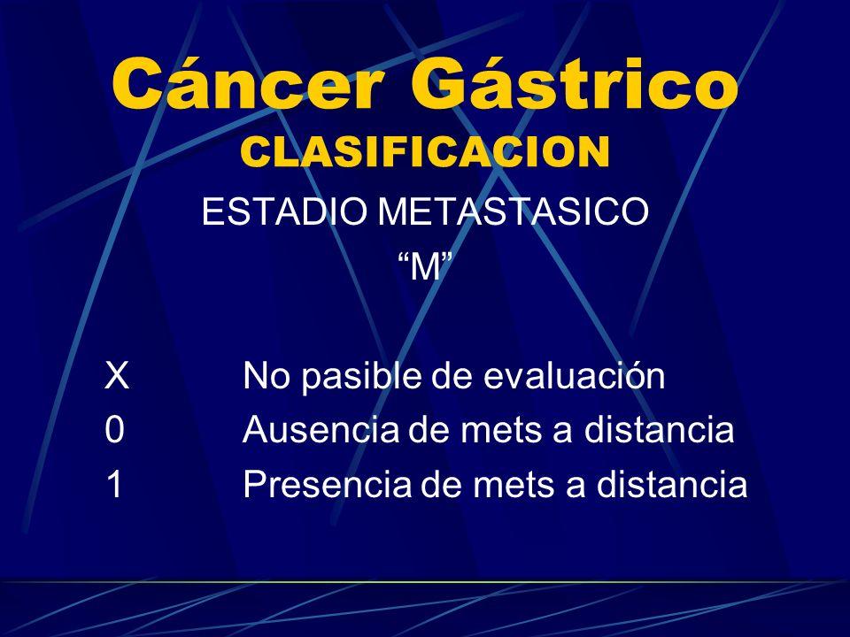 Cáncer Gástrico CLASIFICACION ESTADIO METASTASICO M XNo pasible de evaluación 0Ausencia de mets a distancia 1Presencia de mets a distancia