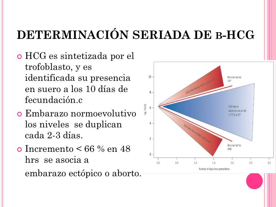 DETERMINACIÓN SERIADA DE Β -HCG HCG es sintetizada por el trofoblasto, y es identificada su presencia en suero a los 10 días de fecundación.c Embarazo