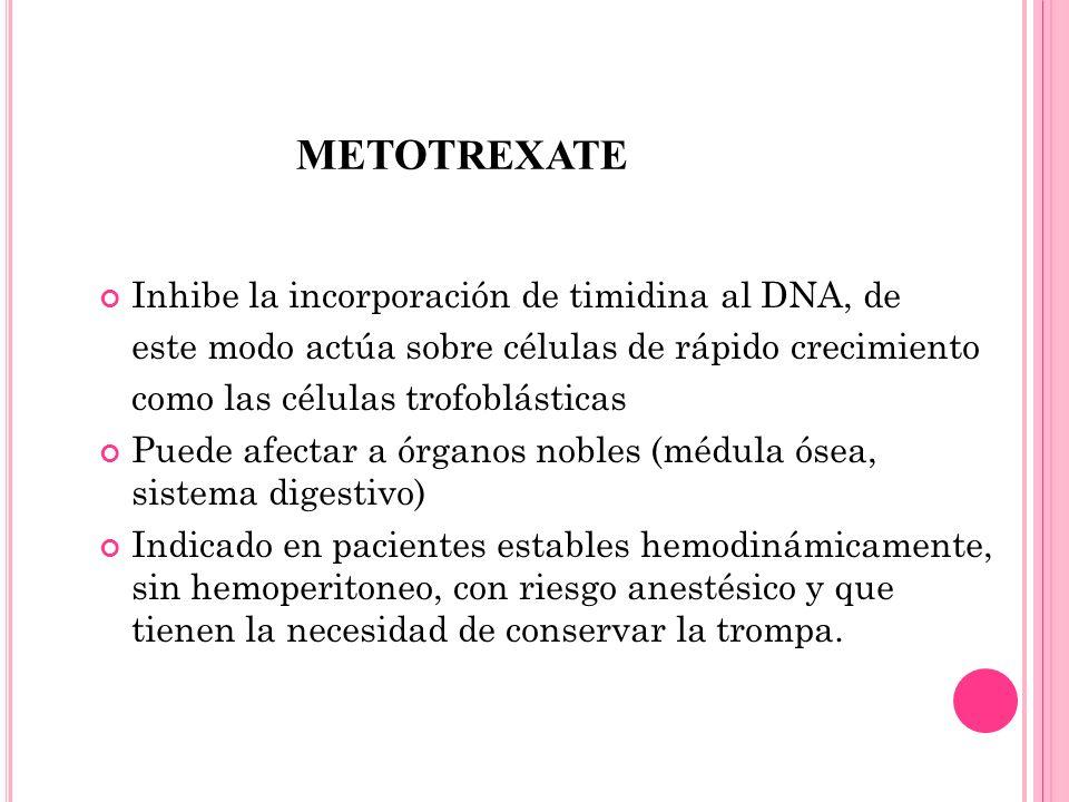 METOT REXATE Inhibe la incorporación de timidina al DNA, de este modo actúa sobre células de rápido crecimiento como las células trofoblásticas Puede