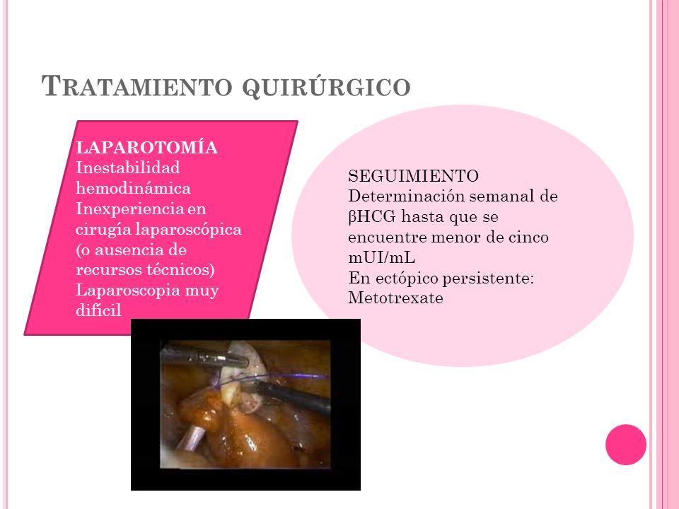 T RATAMIENTO QUIRÚRGICO LAPAROTOMÍA Inestabilidad hemodinámica Inexperiencia en cirugía laparoscópica (o ausencia de recursos técnicos) Laparoscopia m