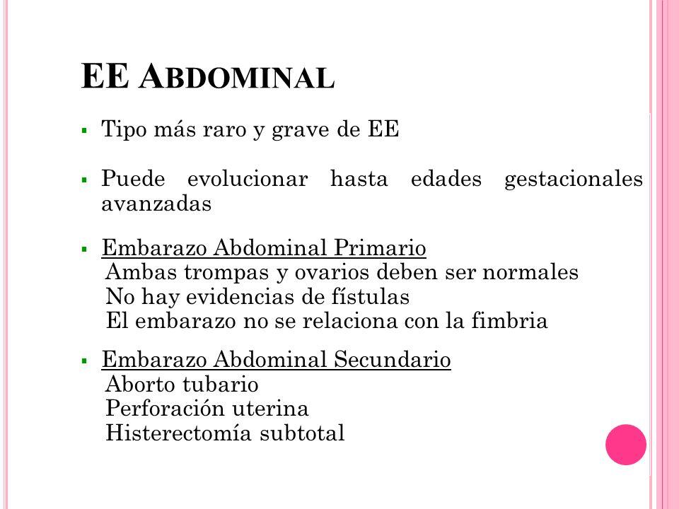 EE A BDOMINAL Tipo más raro y grave de EE Puede evolucionar hasta edades gestacionales avanzadas Embarazo Abdominal Primario Ambas trompas y ovarios d