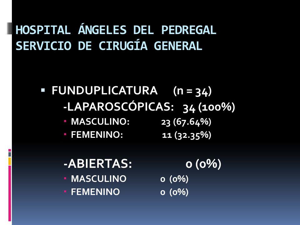 HOSPITAL ÁNGELES DEL PEDREGAL SERVICIO DE CIRUGÍA GENERAL FUNDUPLICATURA (n = 34) -LAPAROSCÓPICAS: 34 (100%) MASCULINO: 23 (67.64%) FEMENINO: 11 (32.3