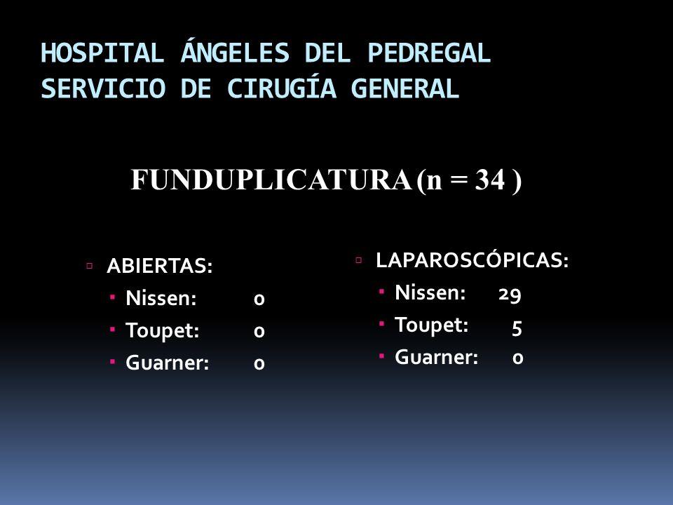 HOSPITAL ÁNGELES DEL PEDREGAL SERVICIO DE CIRUGÍA GENERAL ABIERTAS: Nissen: 0 Toupet:0 Guarner:0 LAPAROSCÓPICAS: Nissen: 29 Toupet: 5 Guarner: 0 FUNDU