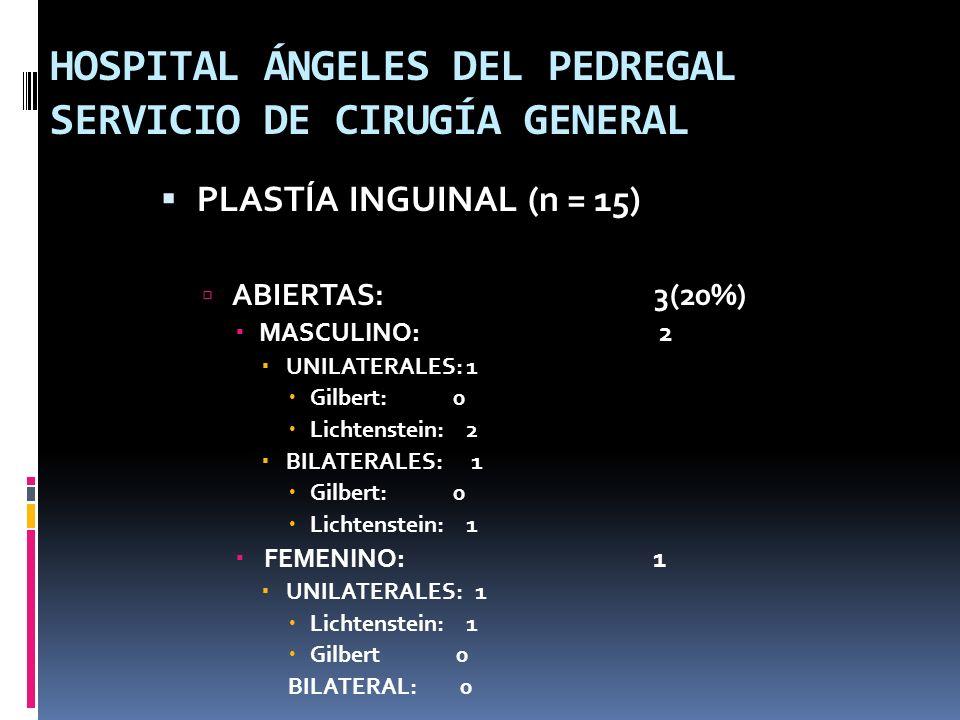 HOSPITAL ÁNGELES DEL PEDREGAL SERVICIO DE CIRUGÍA GENERAL PLASTÍA INGUINAL (n = 15) ABIERTAS: 3(20%) MASCULINO: 2 UNILATERALES: 1 Gilbert: 0 Lichtenst