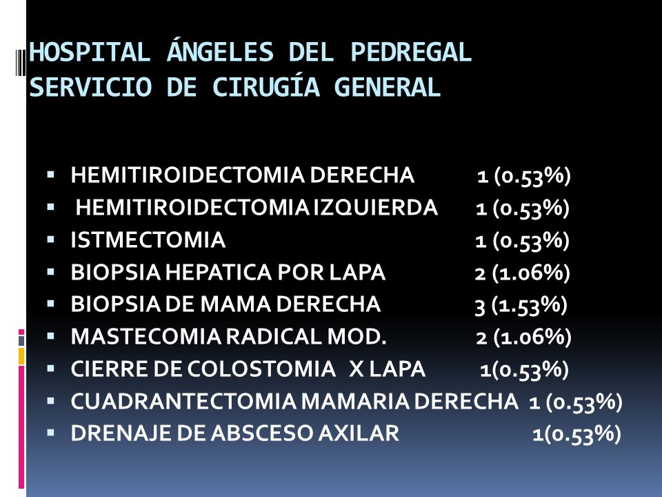 HOSPITAL ÁNGELES DEL PEDREGAL SERVICIO DE CIRUGÍA GENERAL BY PASS GASTRICO 5 (2.65%) MANGA GASTRICA 2 (1.06%) PARATIROIDECTOMIA 2 (1.06%) LAVADO QUIRURGICO 5 (2.65%) RESECCION TUMOR DE LENGUA 1 (0.53%) ESPLENECTOMIA 3 (1.53%) HISTERECTOMIA 1 (0.53%) RESECCION DE TUMOR POPLITEO 1(0.53%) RESECCION TUMOR PANCREATICO 1(0.53%)