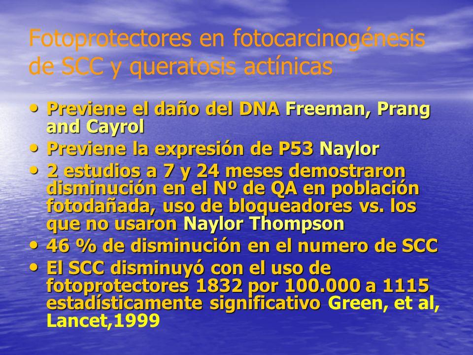 Previene el daño del DNA Freeman, Prang and Cayrol Previene el daño del DNA Freeman, Prang and Cayrol Previene la expresión de P53 Naylor Previene la
