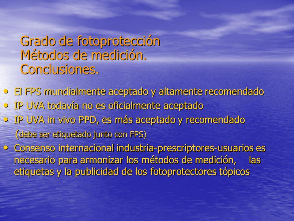 Grado de fotoprotección Métodos de medición. Conclusiones. El FPS mundialmente aceptado y altamente recomendado El FPS mundialmente aceptado y altamen