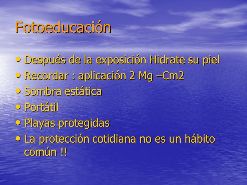 Fotoeducación Después de la exposición Hidrate su piel Después de la exposición Hidrate su piel Recordar : aplicación 2 Mg –Cm2 Recordar : aplicación