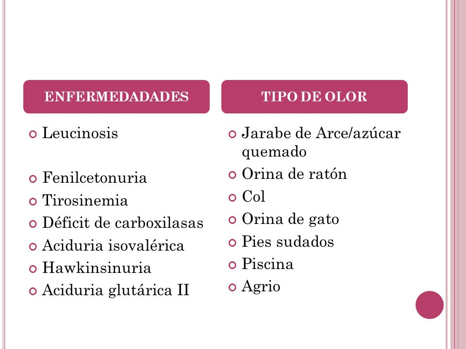 Leucinosis Fenilcetonuria Tirosinemia Déficit de carboxilasas Aciduria isovalérica Hawkinsinuria Aciduria glutárica II Jarabe de Arce/azúcar quemado O