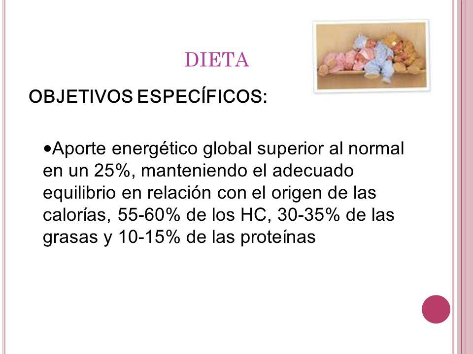 DIETA OBJETIVOS ESPECÍFICOS: Aporte energético global superior al normal en un 25%, manteniendo el adecuado equilibrio en relación con el origen de la