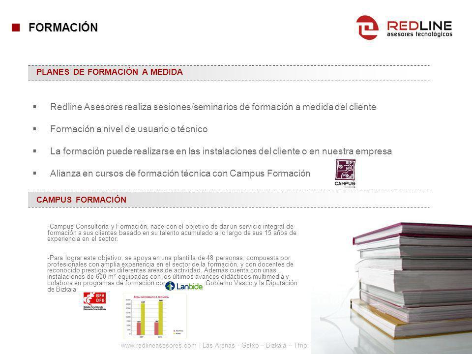 www.redlineasesores.com | Las Arenas - Getxo – Bizkaia – Tfno: 94 480 27 44 -Campus Consultoría y Formación, nace con el objetivo de dar un servicio i