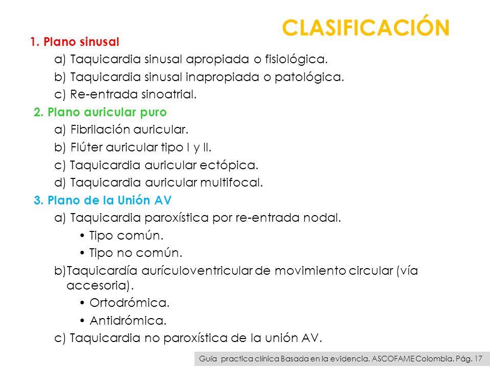 1. Plano sinusal a) Taquicardia sinusal apropiada o fisiológica. b) Taquicardia sinusal inapropiada o patológica. c) Re-entrada sinoatrial. 2. Plano a