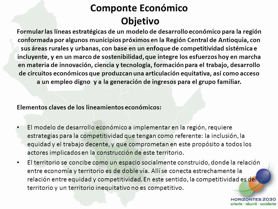 Componte Económico Objetivo Formular las líneas estratégicas de un modelo de desarrollo económico para la región conformada por algunos municipios pró