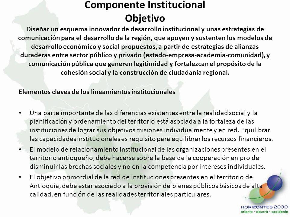 Componente Institucional Objetivo Diseñar un esquema innovador de desarrollo institucional y unas estrategias de comunicación para el desarrollo de la