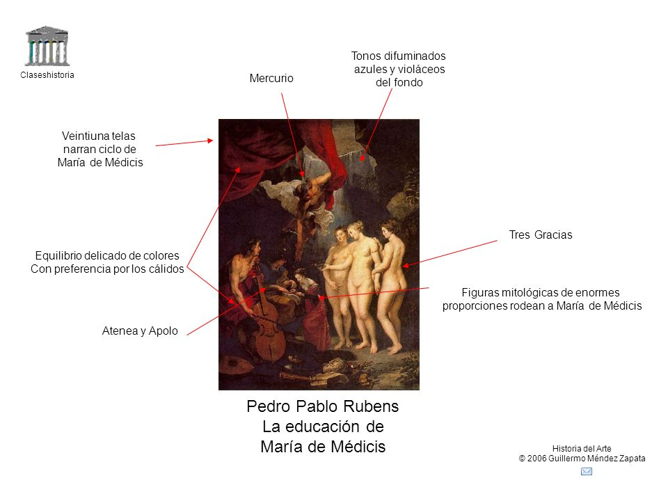 Claseshistoria Historia del Arte © 2006 Guillermo Méndez Zapata Pedro Pablo Rubens Enrique IV recibiendo el cuadro de María de Médicis Características generales