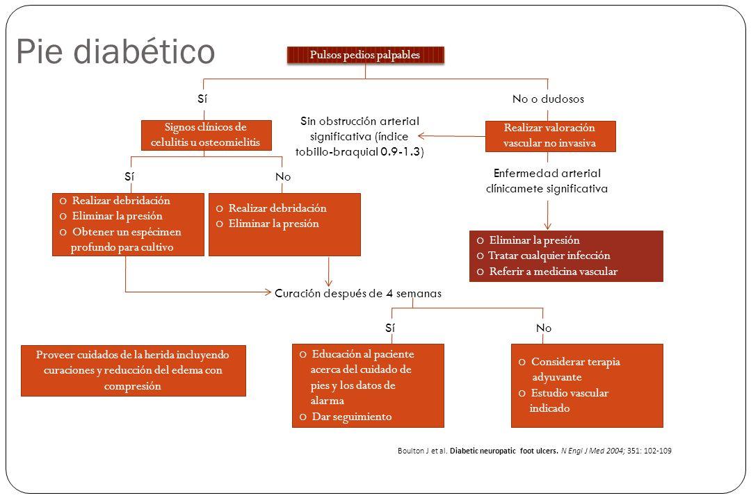 Pie diabético Pulsos pedios palpables SíNo o dudosos Signos clínicos de celulitis u osteomielitis Realizar valoración vascular no invasiva Sin obstruc