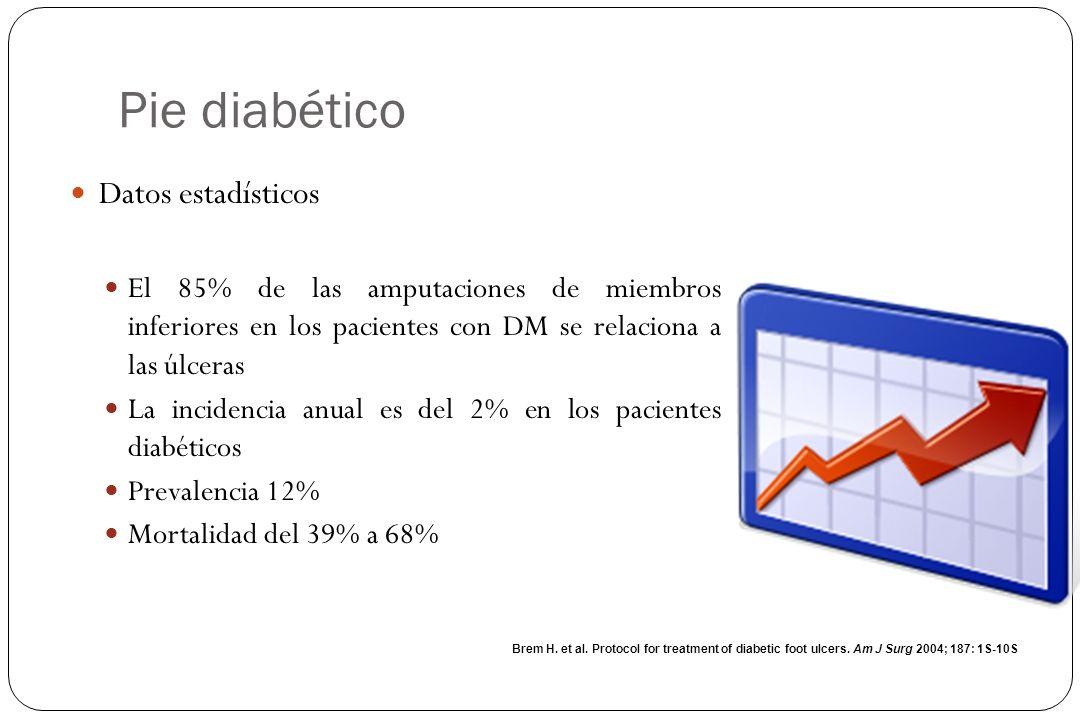 Pie diabético Datos estadísticos El 85% de las amputaciones de miembros inferiores en los pacientes con DM se relaciona a las úlceras La incidencia an