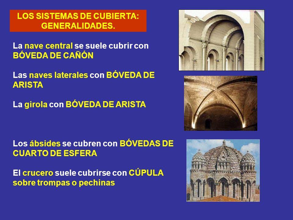 LOS SISTEMAS DE CUBIERTA: GENERALIDADES. La nave central se suele cubrir con BÓVEDA DE CAÑÓN Las naves laterales con BÓVEDA DE ARISTA La girola con BÓ