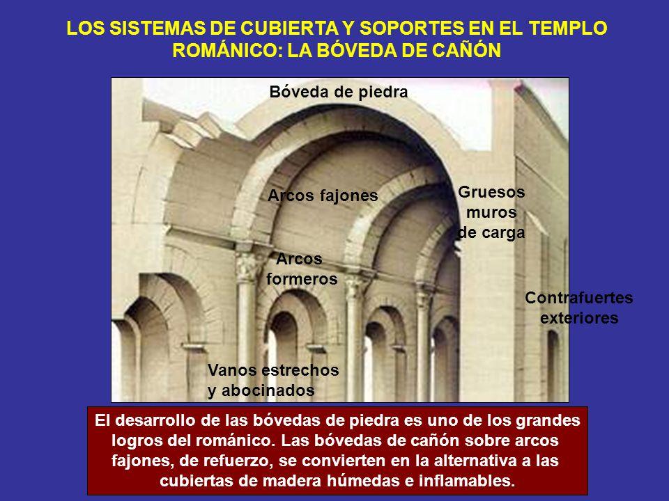 LOS SISTEMAS DE CUBIERTA Y SOPORTES EN EL TEMPLO ROMÁNICO: LA BÓVEDA DE CAÑÓN Gruesos muros de carga Contrafuertes exteriores Arcos fajones Bóveda de