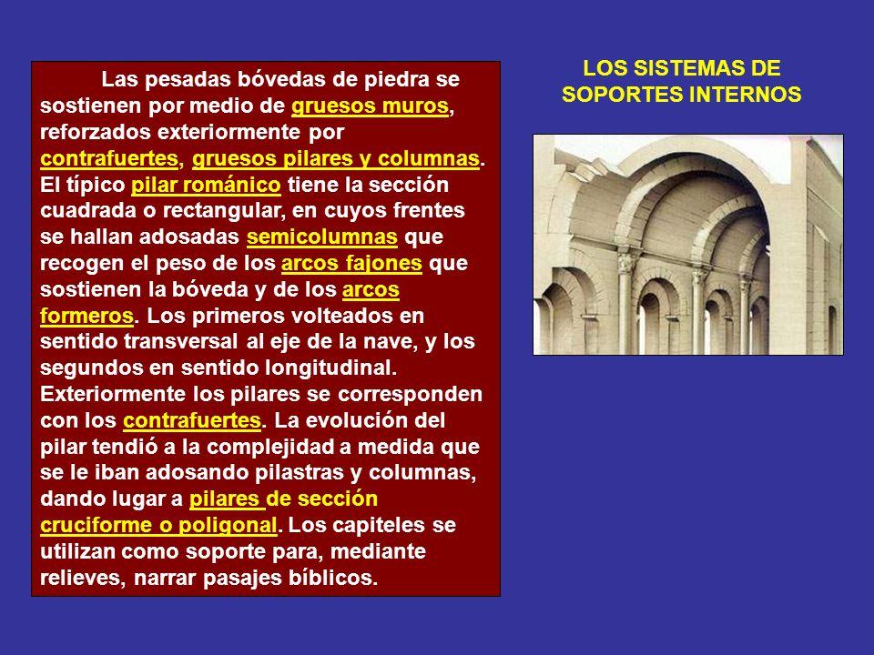 LOS SISTEMAS DE SOPORTES INTERNOS Las pesadas bóvedas de piedra se sostienen por medio de gruesos muros, reforzados exteriormente por contrafuertes, g