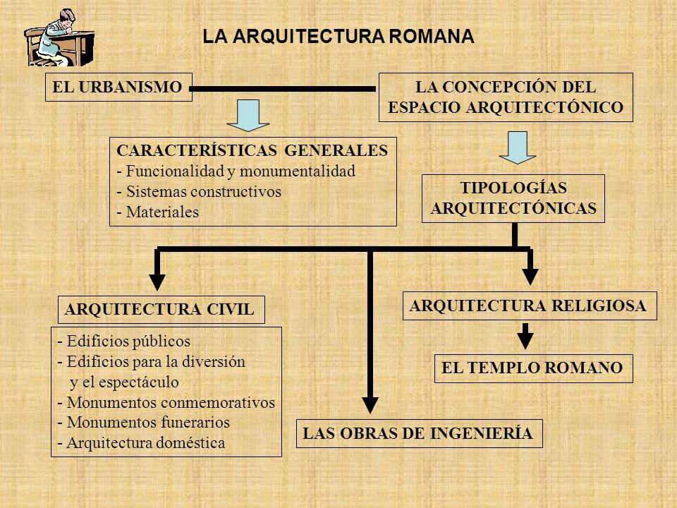 LA CONCEPCIÓN DEL ESPACIO ARQUITECTÓNICO Frente al carácter escultórico, plástico, del edificio griego, en el que el arquitecto valora más el espacio externo, los arquitectos romanos conciben el espacio arquitectónico como algointerno.