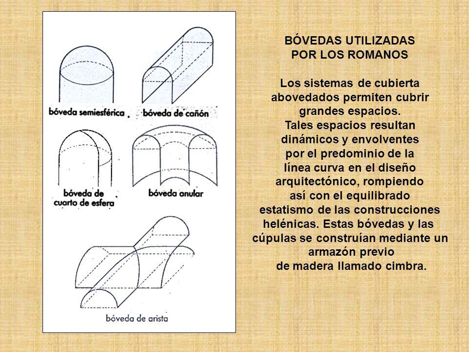 BÓVEDAS UTILIZADAS POR LOS ROMANOS Los sistemas de cubierta abovedados permiten cubrir grandes espacios. Tales espacios resultan dinámicos y envolvent