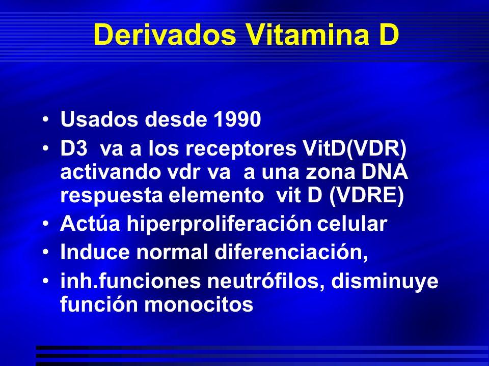 Derivados Vitamina D Usados desde 1990 D3 va a los receptores VitD(VDR) activando vdr va a una zona DNA respuesta elemento vit D (VDRE) Actúa hiperpro